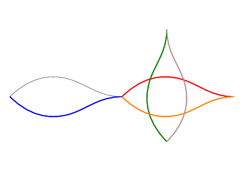 documentation/training/g102-tud/images/boxed-curves-example.png