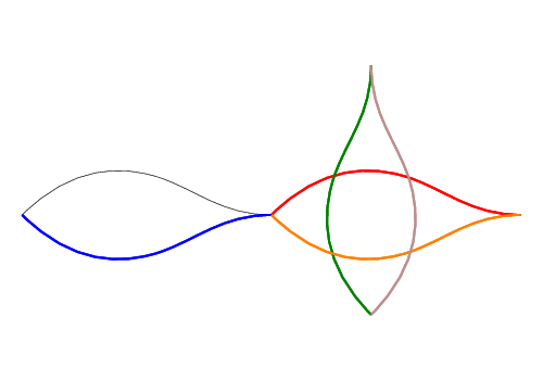 documentation/training/g102/images/boxed-curves-example.png