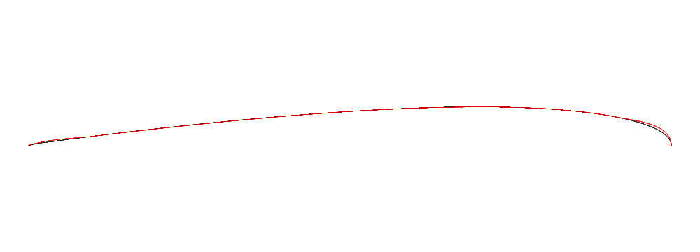 documentation/tutorial/images/example-approximated-curve.png