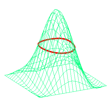 documentation/tutorial/images/example-planar-section-curve.png