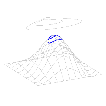 documentation/tutorial/images/example-dropped-curve.png