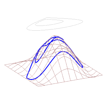 documentation/tutorial/images/example-projected-curve.png