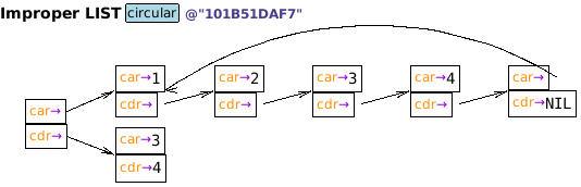 static/manual/figures/clouseau-list-as-graph-screenshot.png