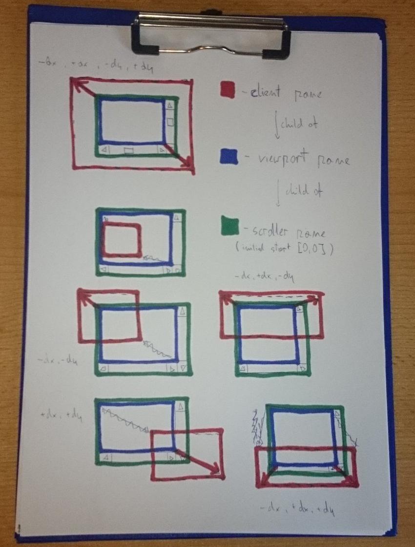 static/media/it-11/scroll.jpeg