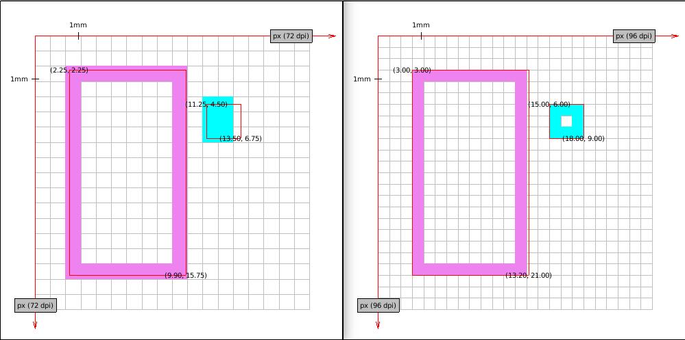 static/media/ideal-forms/72dpi-96dpi-sbs.png